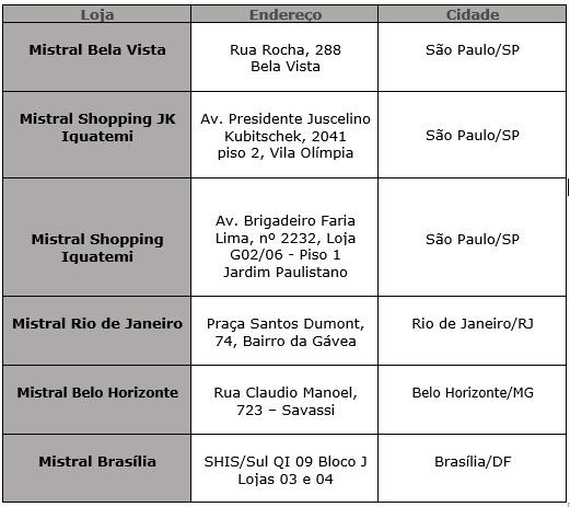 Lojas1